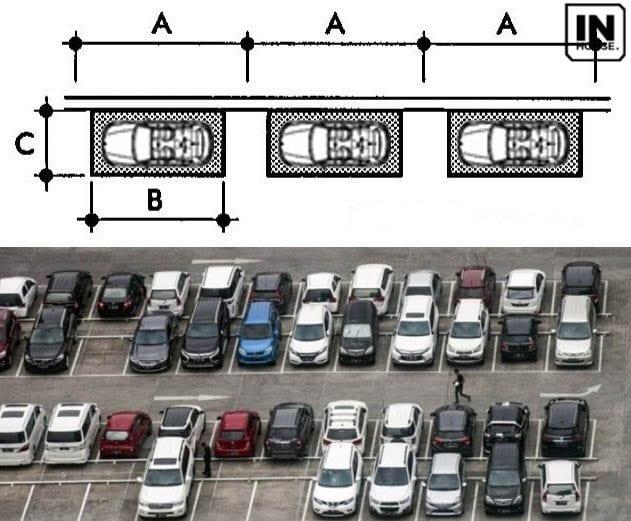 Thiết kế bãi để xe